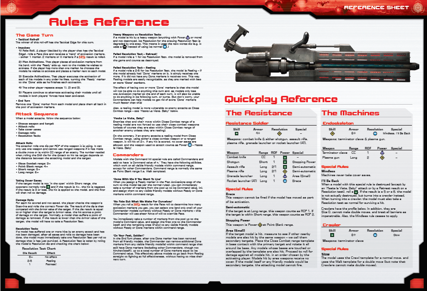 Weapons Rules Reference for Terminator Genisys The Miniatures Game by River Horse